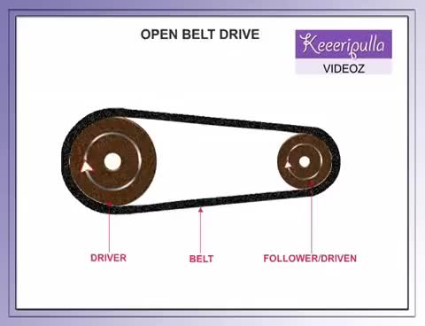 Watch belt drive GIF on Gfycat. Discover more belt drive GIFs on Gfycat