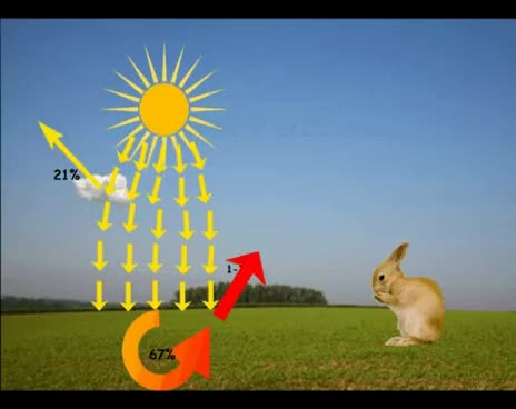 Watch Greenhouse Effect GIF on Gfycat. Discover more Change, Effect, Global, climate, greenhouse, warming GIFs on Gfycat
