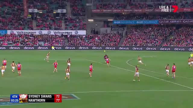 Watch and share Hawthorn GIFs and Sports GIFs on Gfycat
