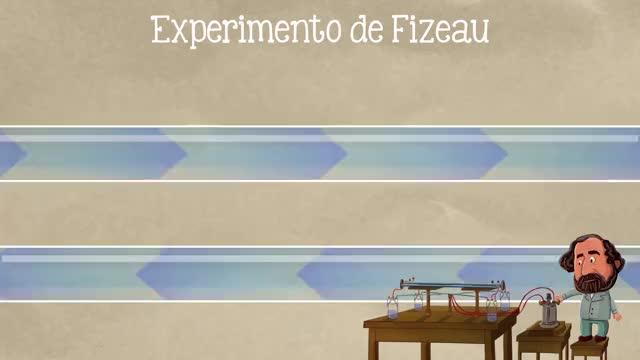 Watch and share Velocidad De La Luz GIFs and Albert Einstein GIFs on Gfycat