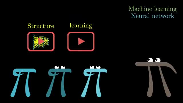 Watch But what *is* a Neural Network? | Deep learning, chapter 1 GIF on Gfycat. Discover more 3b1b, 3brown1blue, Blue, brown, mathematics, one, three GIFs on Gfycat
