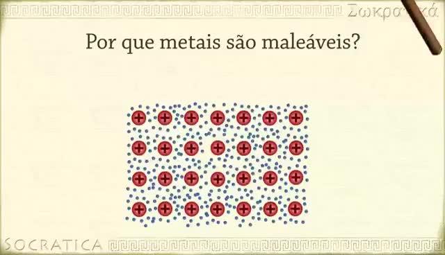 Watch and share Química: Metais E Ligações Metálicas GIFs on Gfycat