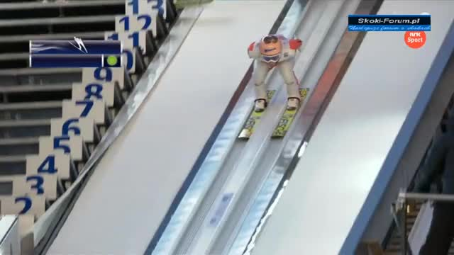 Watch and share Skijumping GIFs and Woahdude GIFs on Gfycat