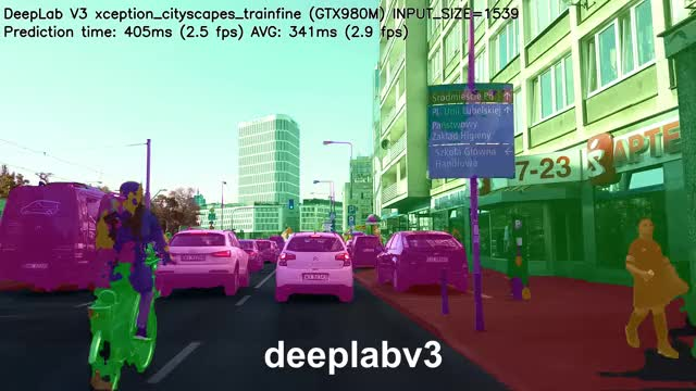 YOLOv2 vs YOLOv3 vs Mask RCNN vs Deeplab Xception GIF | Find