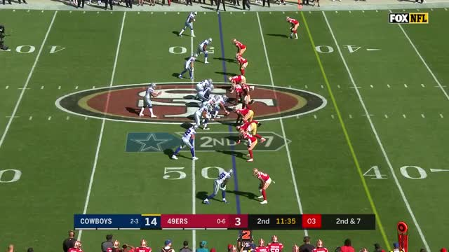 Watch and share American Football GIFs and Highlights GIFs on Gfycat