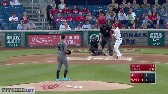 Watch and share Taijuan Walker FB 2017 GIFs on Gfycat