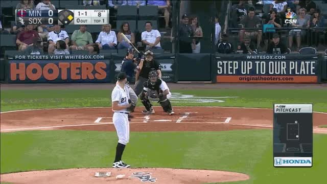 Watch and share Giolito FB Groundout Mauer GIFs on Gfycat