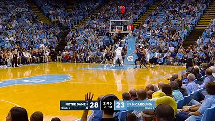 Watch and share Ramses — North Carolina Tar Heels GIFs by Off-Hand on Gfycat