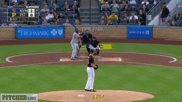 Watch and share Chad Kuhl-CH-2017 GIFs by thedongiggity on Gfycat