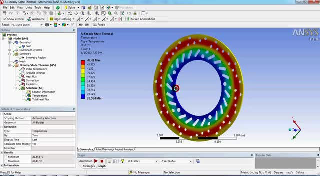 Watch and share ANSYS: Thermal Analysis Of DISC BRAKE GIFs on Gfycat