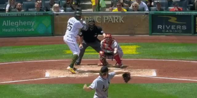 Watch and share Polanco Ab 0527 400 GIFs by DK Pittsburgh Sports on Gfycat
