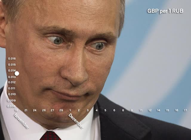 Watch and share Vladimir Putin GIFs on Gfycat