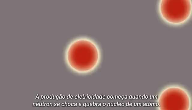 Watch and share Energia Nuclear Em 2 Minutos GIFs on Gfycat