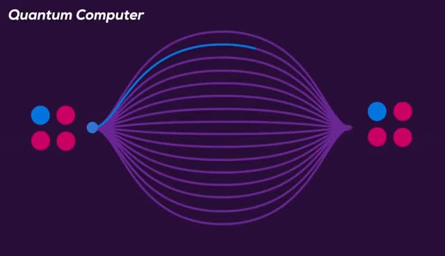 Watch and share Quantum Computers Explained – Limits Of Human Technology GIFs on Gfycat