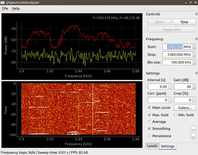 Scanning the Spectrum at 8GHz per Second with the new HackRF