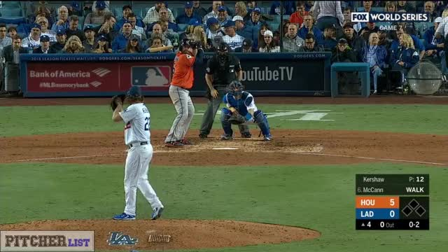 Watch and share Clayton Kershaw SL 11-1-17 GIFs on Gfycat