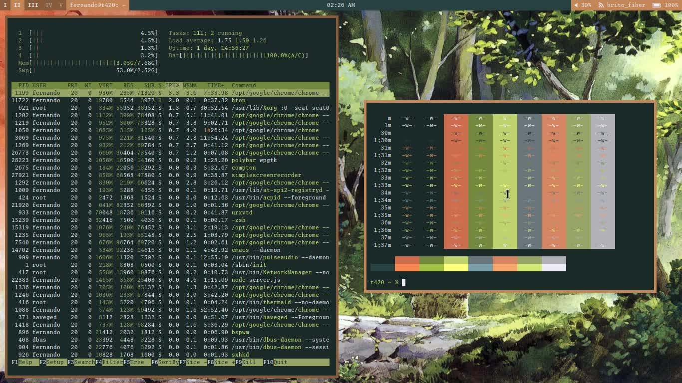 vim-emacs-2018-09-01 02.26.43 GIFs