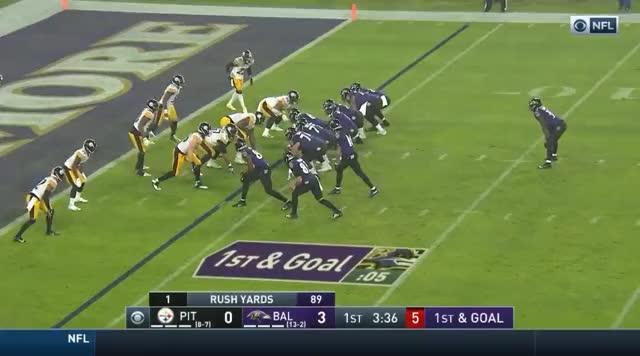 Watch and share Baltimore Ravens GIFs and Football GIFs by tmead3 on Gfycat
