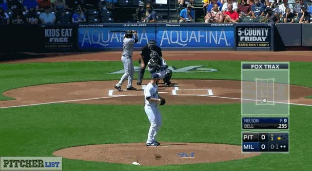Watch and share Pitcher (05) GIFs on Gfycat