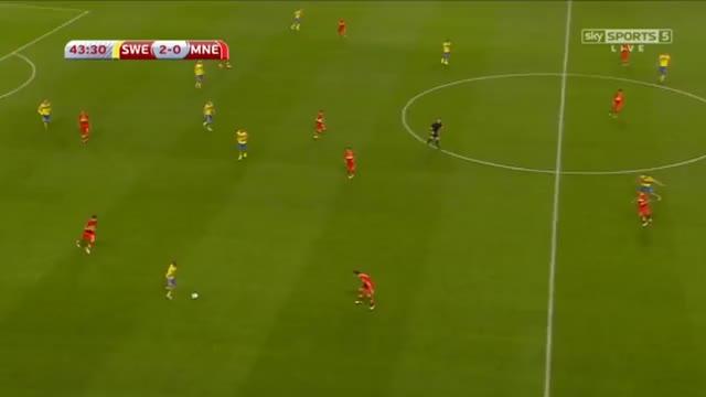 Watch and share Soccergifs GIFs by januzaj7 on Gfycat