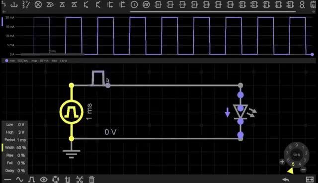 Pulse Width Modulation (PWM) - Electronics Basics 23 GIFs