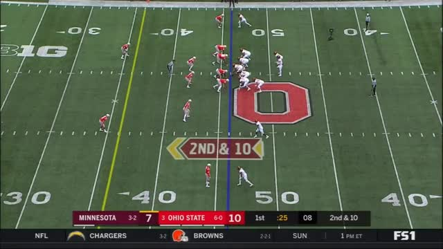 Watch 2018 Minnesota Golden Gophers at Ohio State Buckeyes in 40 Minutes GIF on Gfycat. Discover more 40 Minute Buckeyes, Sports GIFs on Gfycat