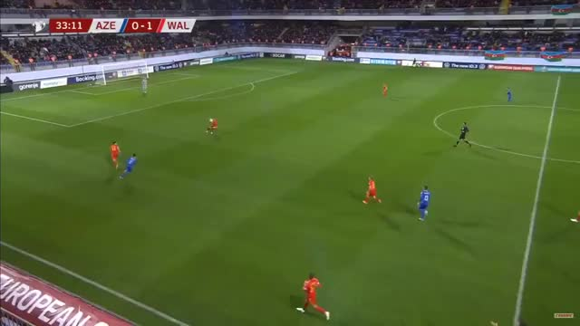Watch and share Azerbaijan GIFs and Soccer GIFs by prostofrost on Gfycat