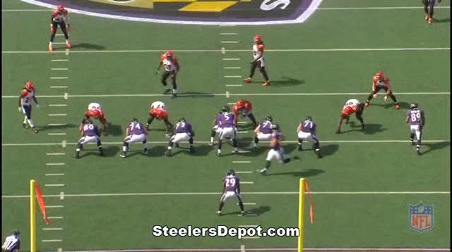 Watch and share Baltimore Ravens Offensive Scouting Report GIFs on Gfycat