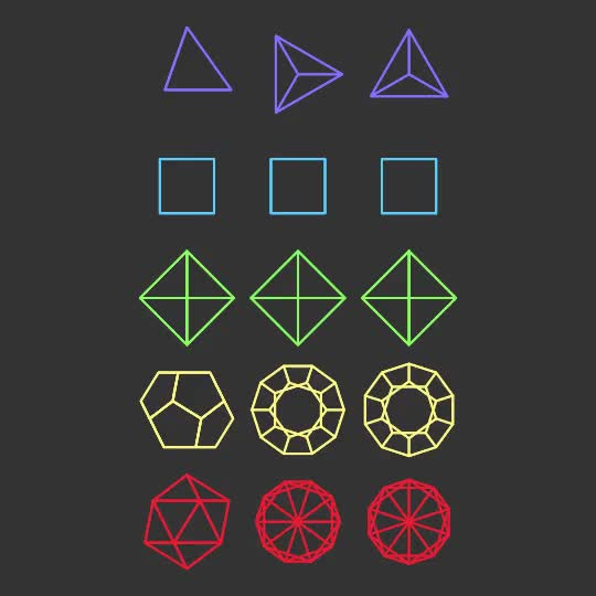 Watch and share Красивые Математические GIF-анимации GIFs on Gfycat