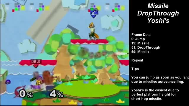 Watch and share Melee Samus Guide GIFs and Thirdchair GIFs on Gfycat