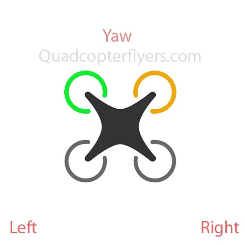 Watch and share Quadcopter Yaw GIFs on Gfycat