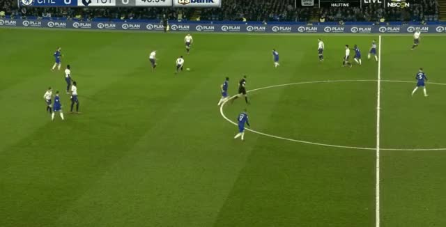 Watch and share Alderweireld Long Pass Vs Chelsea 18-19 GIFs by FIFPRO Stats on Gfycat