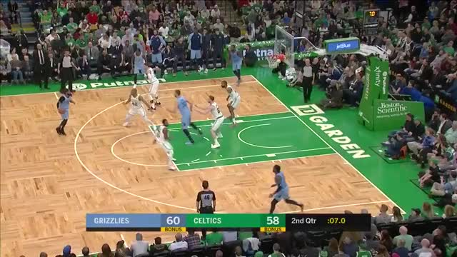 Watch and share Memphis Grizzlies GIFs and Boston Celtics GIFs on Gfycat