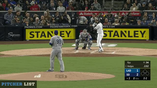 Watch Ryu CH GIF on Gfycat. Discover more baseball GIFs on Gfycat