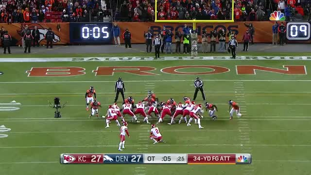 Watch and share Cairo Santos GIFs and Nfl Tie GIFs by Razzball on Gfycat