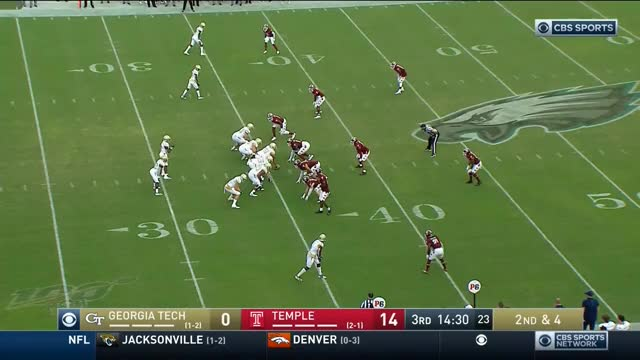 Watch and share Temple Owls GIFs and Football GIFs by rodandanga on Gfycat