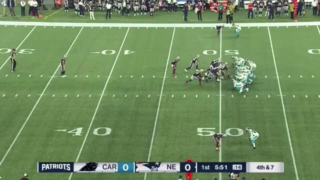 Watch and share Carolina Panthers GIFs and Football GIFs on Gfycat