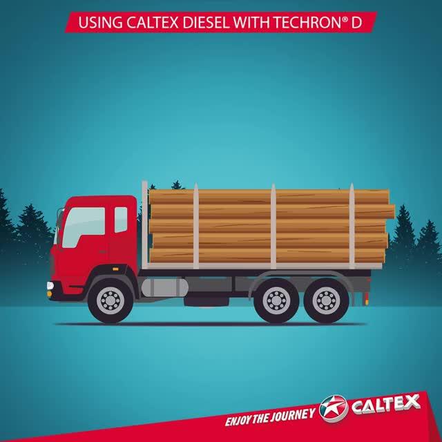 Watch and share 3 April Caltex FB Techron® D R1 GIFs on Gfycat