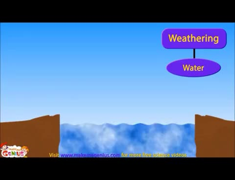 Watch and share Weathering GIFs on Gfycat