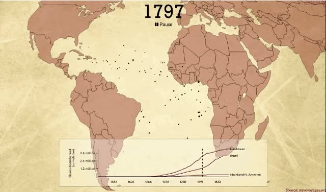 Watch and share The Atlantic Slave Trade animated stickers on Gfycat