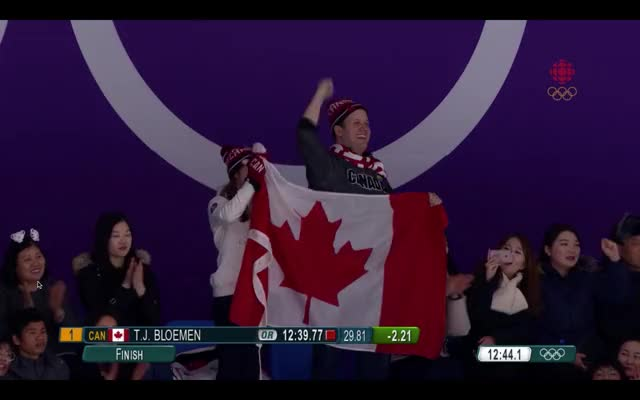 Watch this canada day GIF by joshkcoles on Gfycat. Discover more canada, canada day GIFs on Gfycat