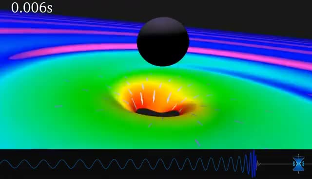 Watch and share Black Hole Collision Simulation Producing Gravitational Waves GIFs on Gfycat