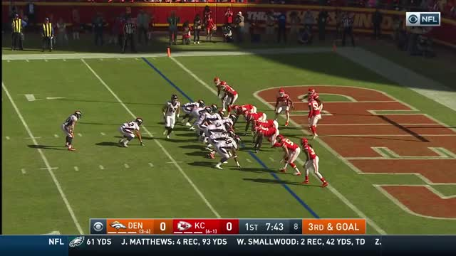 Watch and share Phillip Lindsay GIFs and Broncos GIFs by Erik Smith on Gfycat