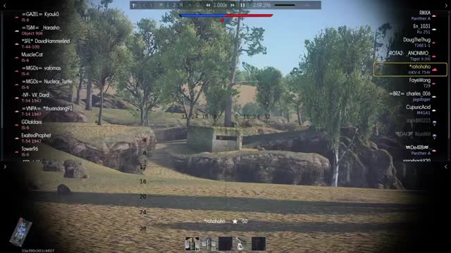 Watch and share Russian Bias GIFs on Gfycat