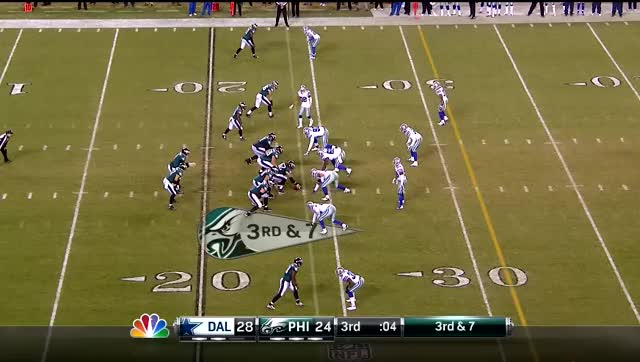 Watch and share Cowboys GIFs by fusir on Gfycat
