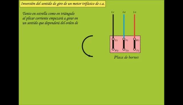 Watch Inversion giro de motor trifásico GIF on Gfycat. Discover more related GIFs on Gfycat