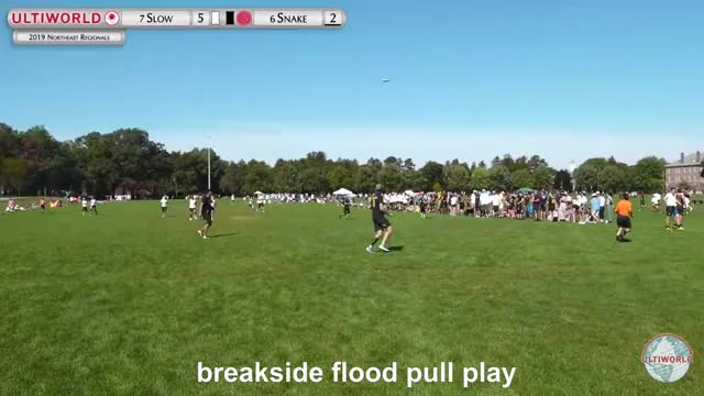 Watch and share Breakside Flood Pull Play GIFs by sdchilders on Gfycat