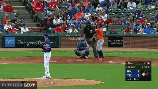Watch Mike Minor-CH-84swingingstr-Springer GIF by @thedongiggity on Gfycat. Discover more related GIFs on Gfycat