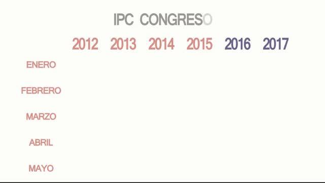 Watch and share IPC CONGRESO Actualizado GIFs by Mario Simonovich on Gfycat