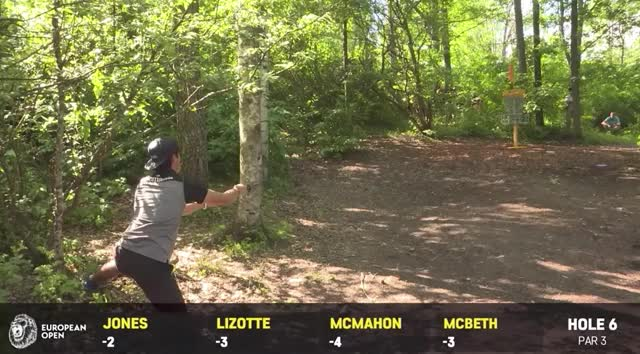 Watch and share 2019 European Open Round 1 Eagle McMahon Hole 6 Putt GIFs by Benn Wineka UWDG on Gfycat